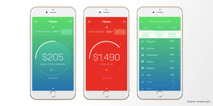 iPhone devices running Moven mobile banking app